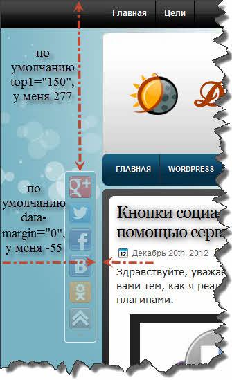 primer_bloka