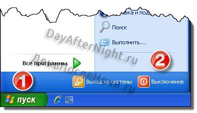 выключение windows XP