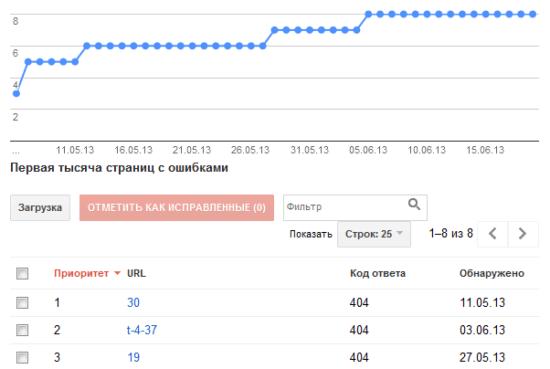 skanirovanie-google