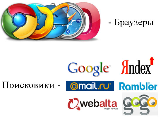 browser-search