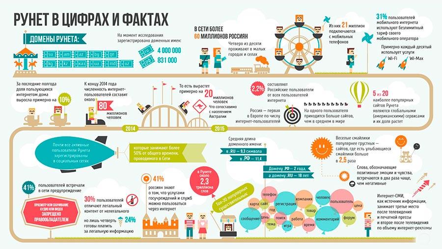 infographic_dan