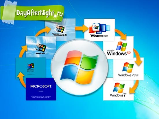 versii windows 7